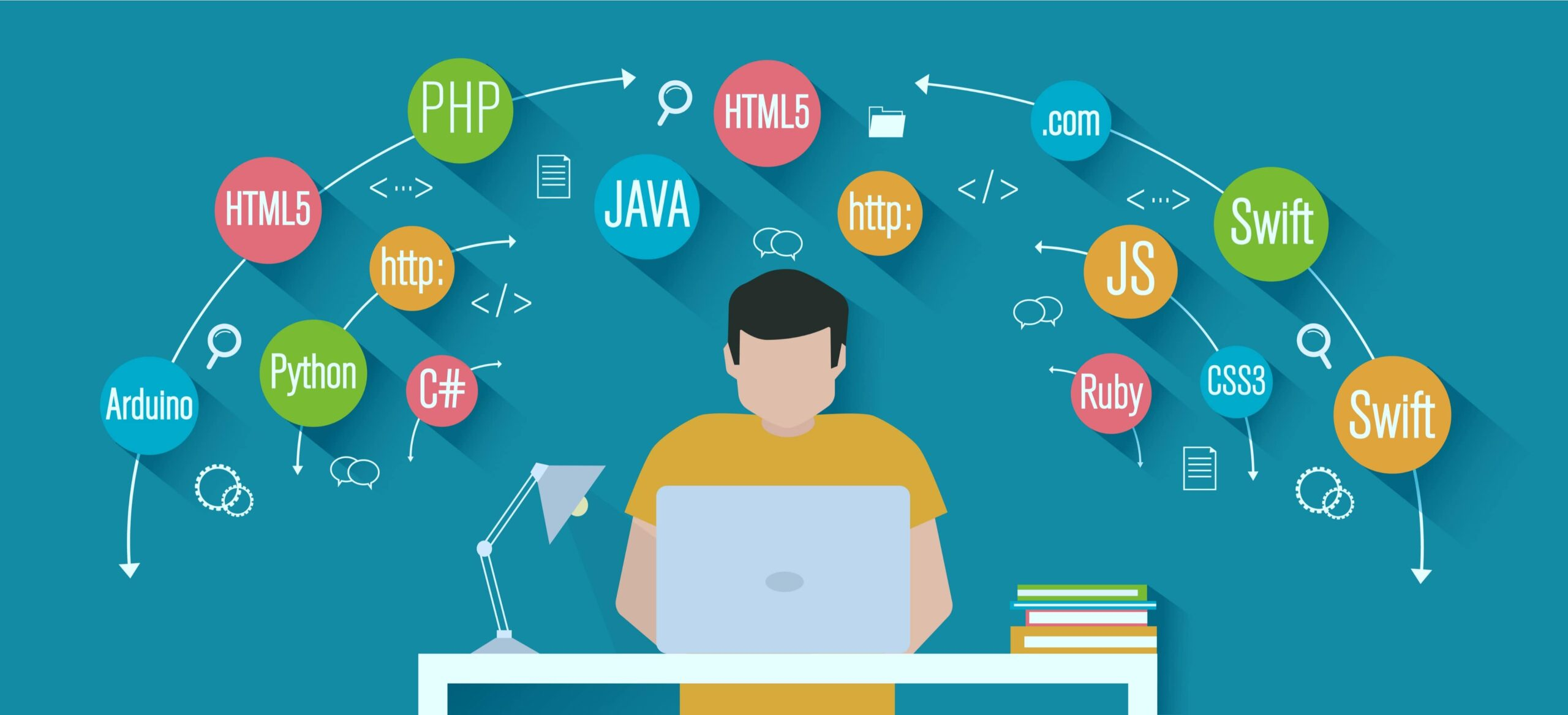 Non-Tecnical Guide to Web Development Languages: Choose The Right One For Your Next Project