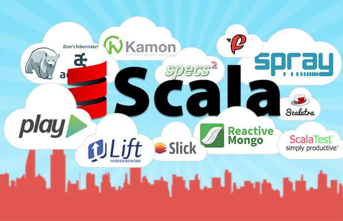 Scala developer interview questions