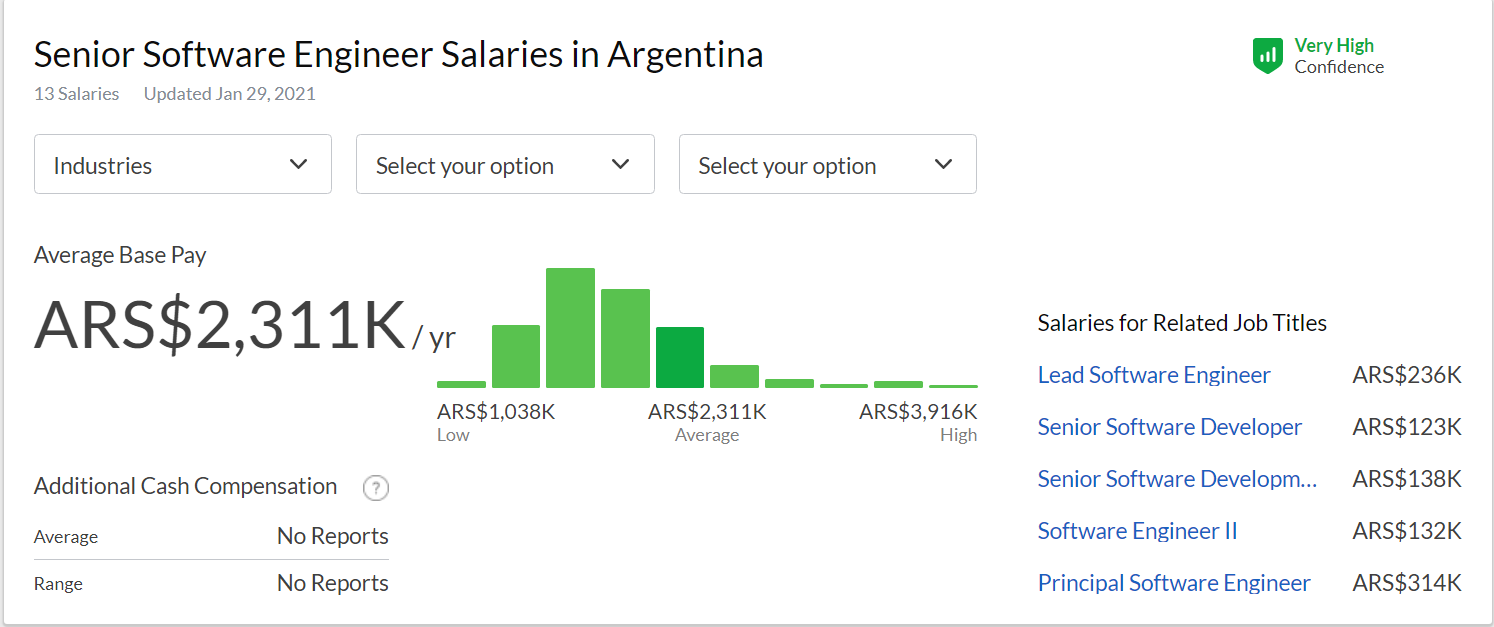 Argentina salaries for Senior Software Engineers Glassfdoor