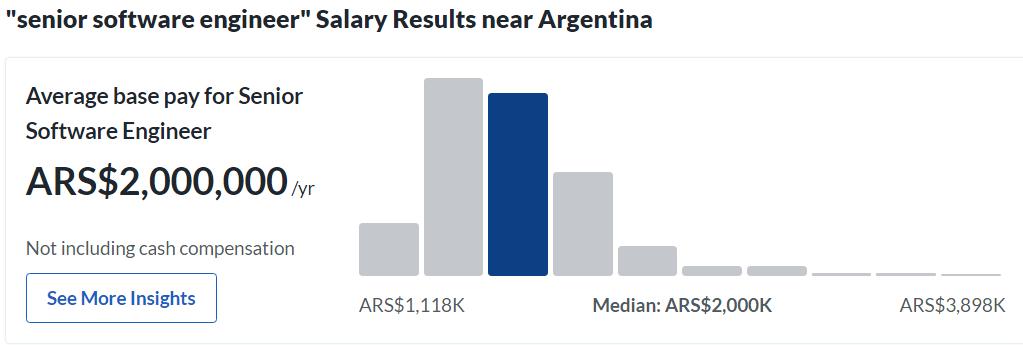 Argentina software engineer salaries