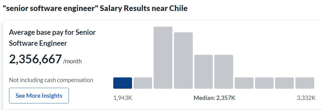 Chile software engineer salaries