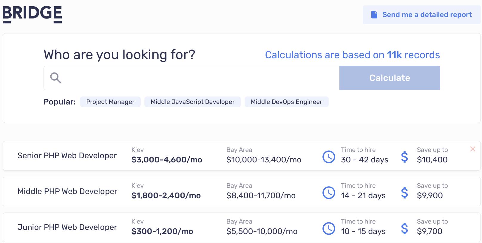 Bridge Teams Budget Calculator